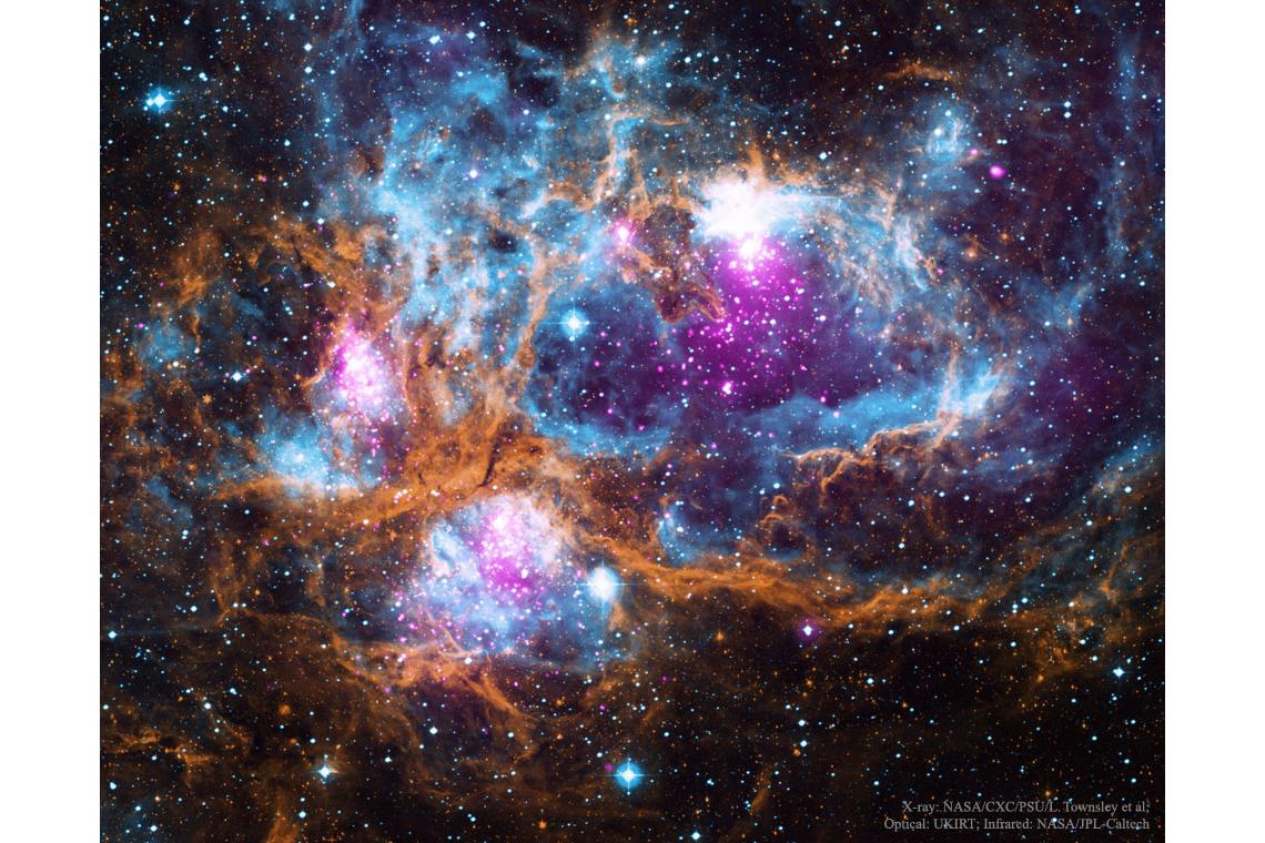 سرزمین عجایب ستاره ای یاNGC 6357