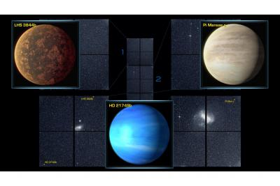 ماهواره تس TESS در مسیر کشف سیارات فراخورشیدی